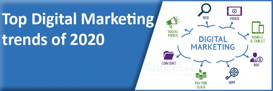 Top Digital Marketing Trends Of 2020 | Shopweb