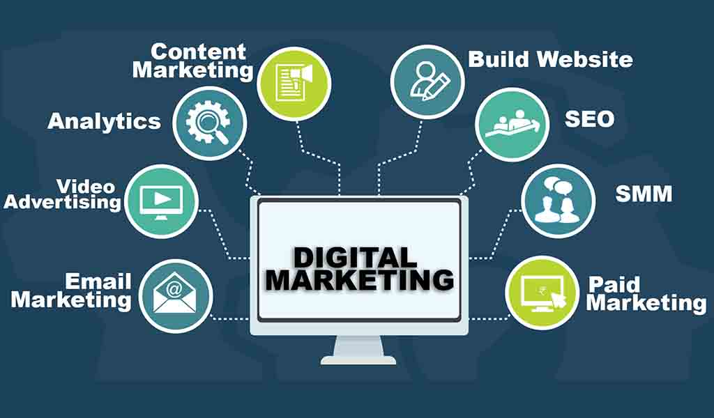 info graphics showing digital marketing services